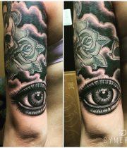 目(Eye)